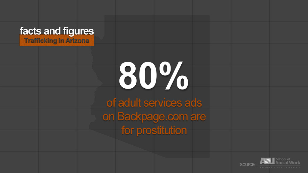 facts and figures source: 80% of adult services...