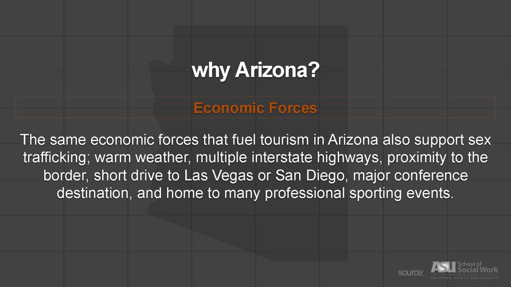 why Arizona? Economic Forces The same economic ...