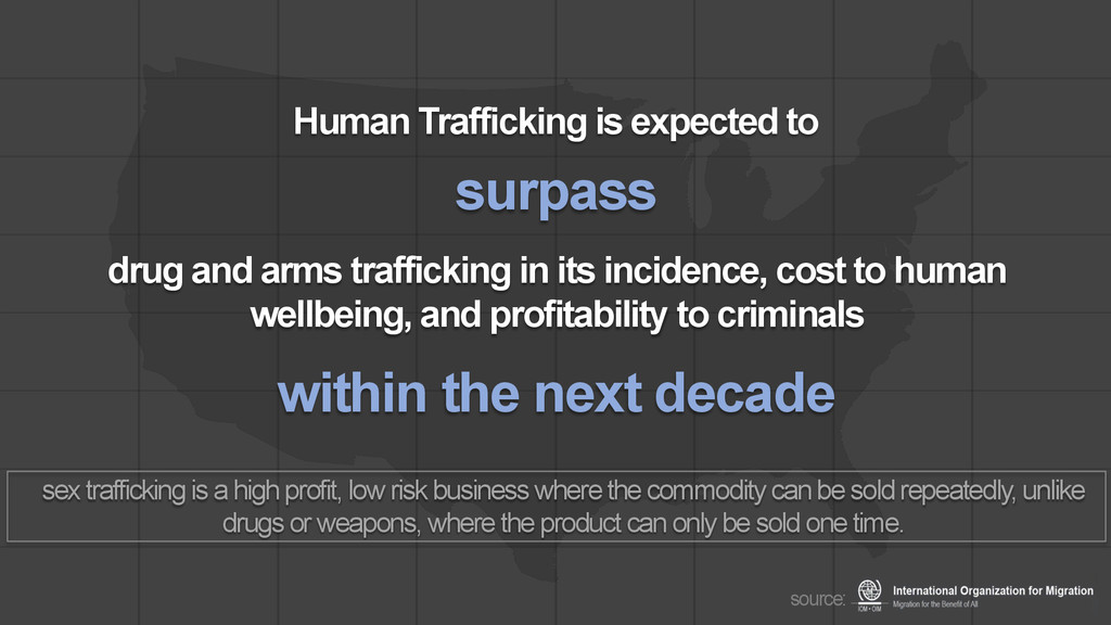 Human Trafficking is expected to  surpass wi...
