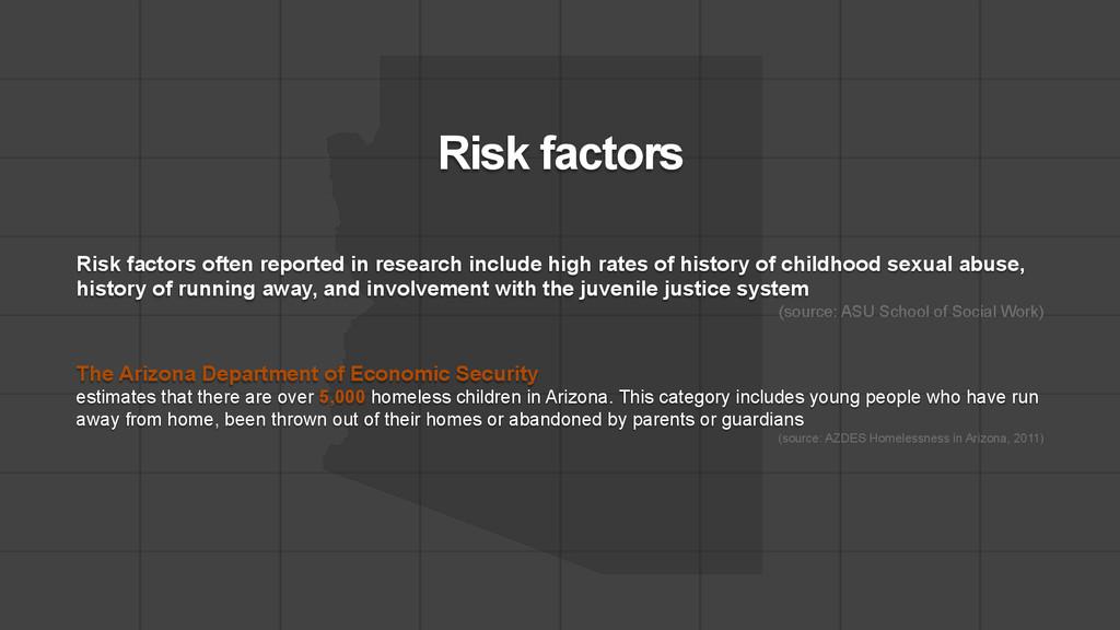 Risk factors Risk factors often reported in res...