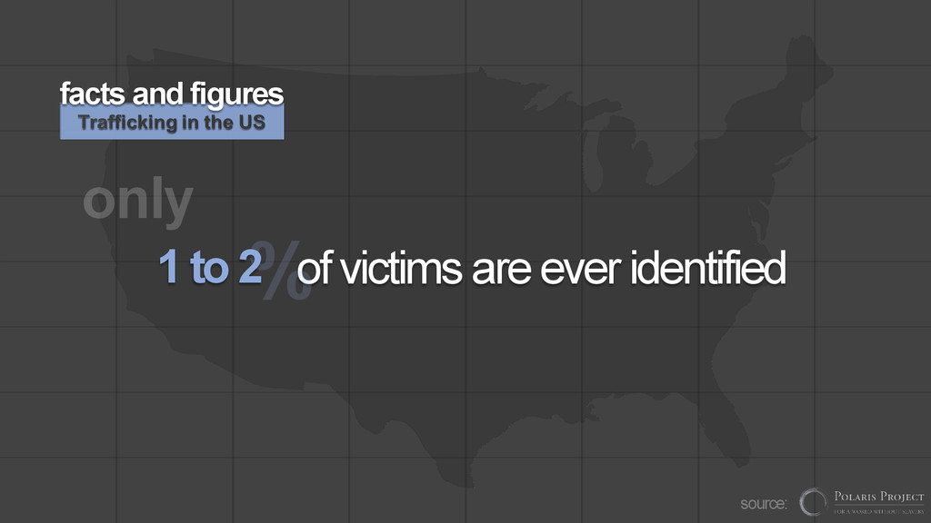 of victims are ever identified only source: fac...