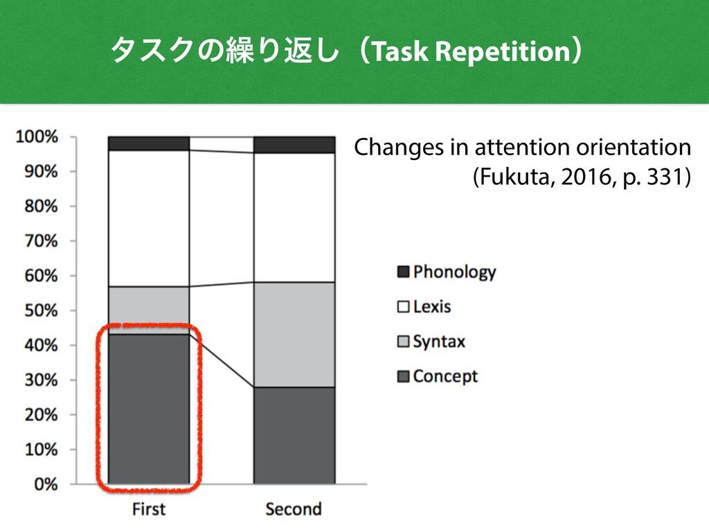 Changes in attention orientation  (Fukuta, 201...