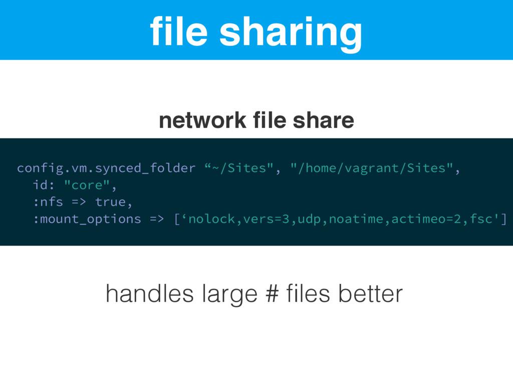 "file sharing config.vm.synced_folder ""~/Sites"", ..."