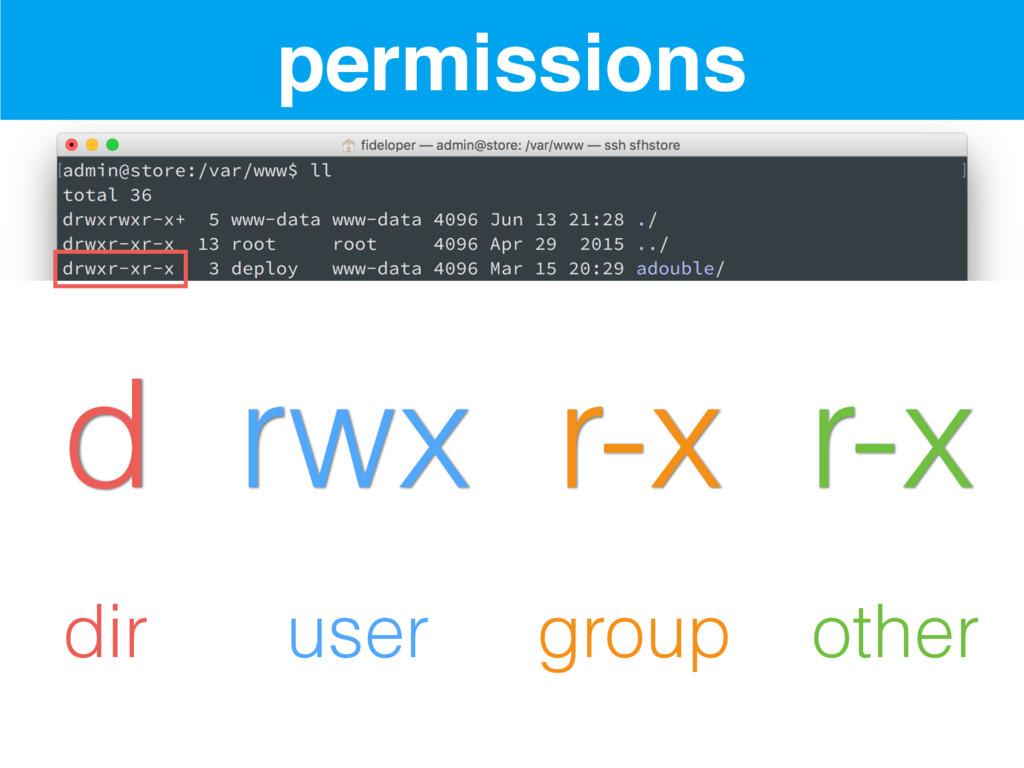d rwx r-x r-x dir user group other permissions