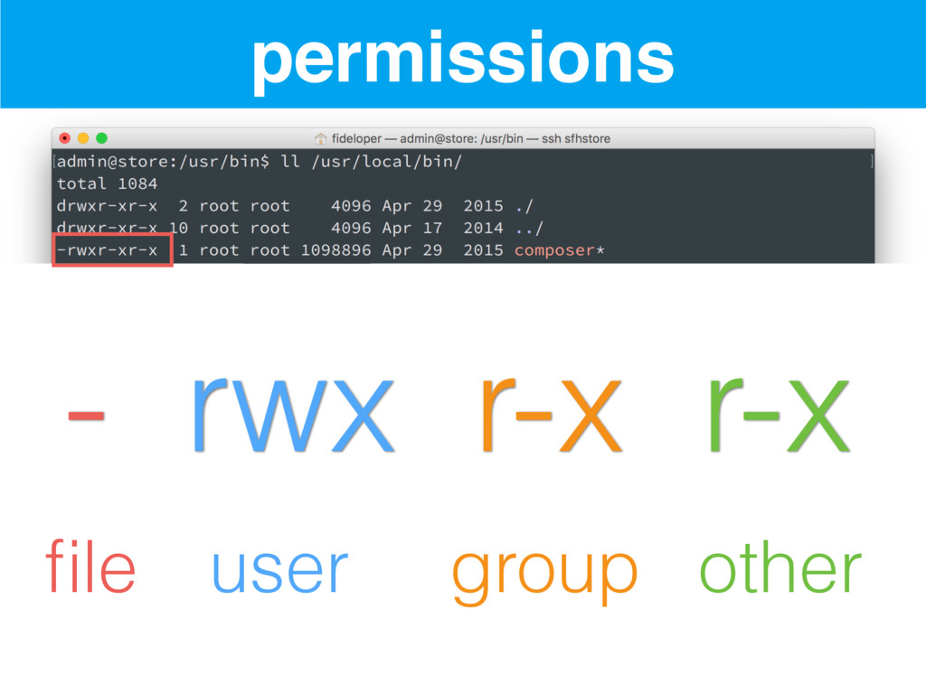 - rwx r-x r-x file user group other permissions