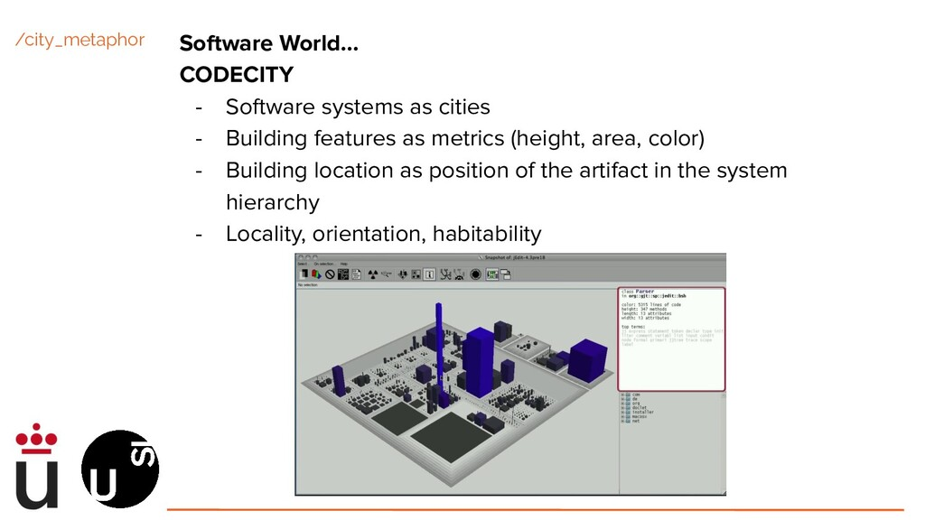 Software World… CODECITY - Software systems as ...