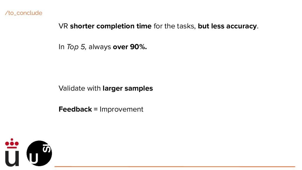 VR shorter completion time for the tasks, but l...