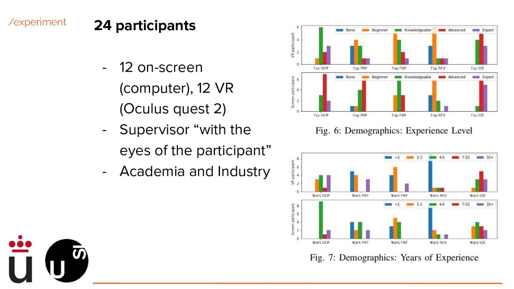 /experiment 24 participants - 12 on-screen (com...