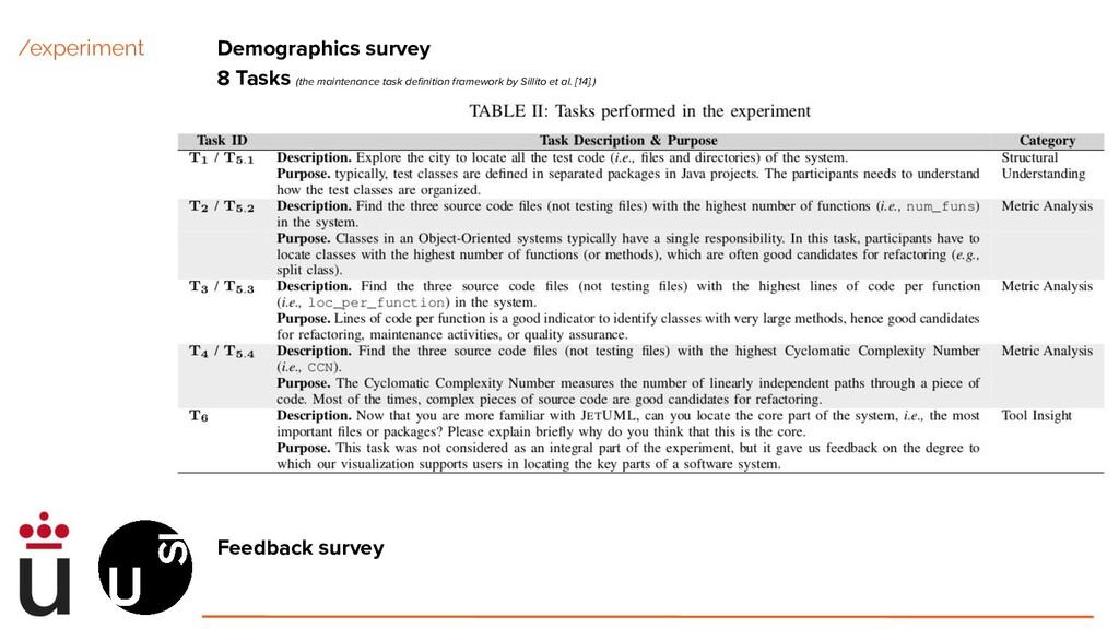 Demographics survey 8 Tasks (the maintenance ta...