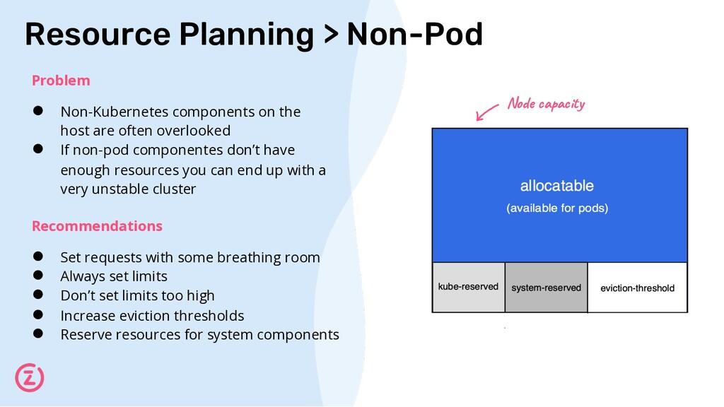 Resource Planning > Non-Pod Problem ● Non-Kuber...