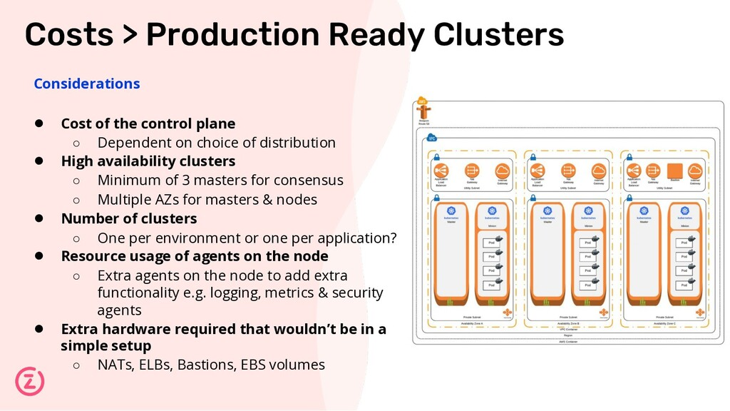 Costs > Production Ready Clusters Consideration...