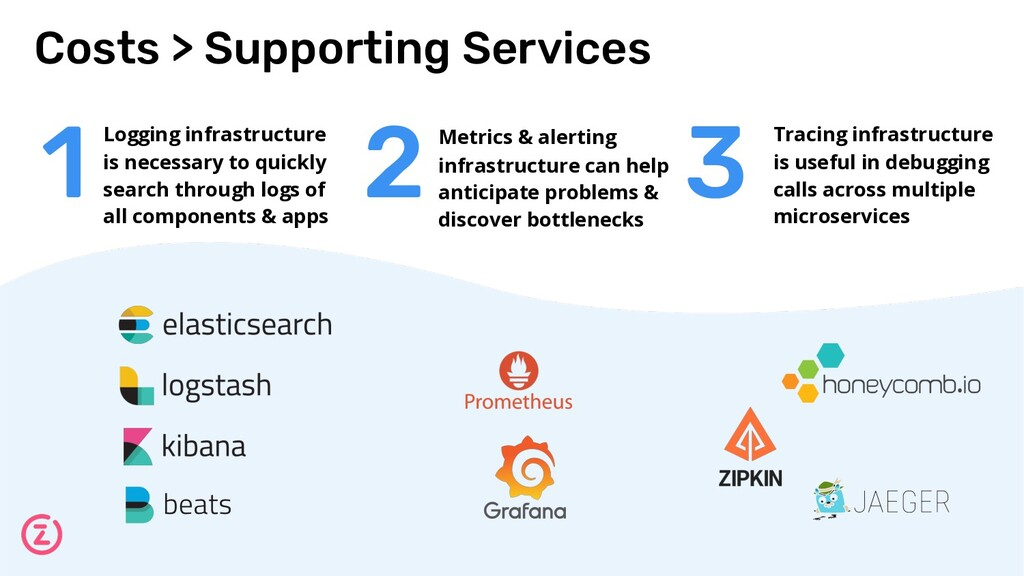 2 1 3 Costs > Supporting Services Logging infra...