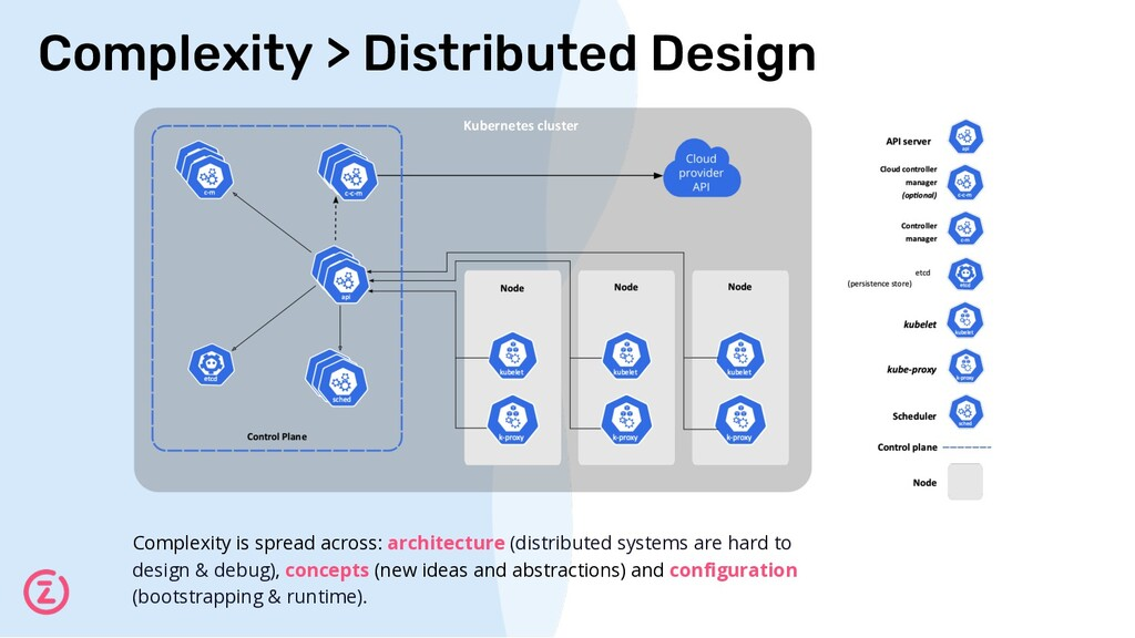 Complexity > Distributed Design Complexity is s...
