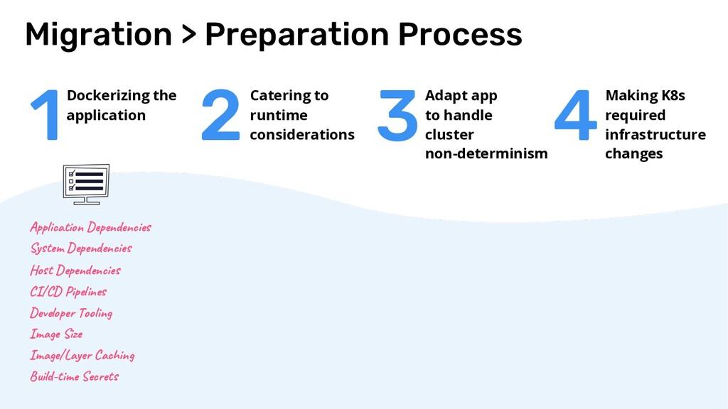 4 1 2 3 Migration > Preparation Process Dockeri...
