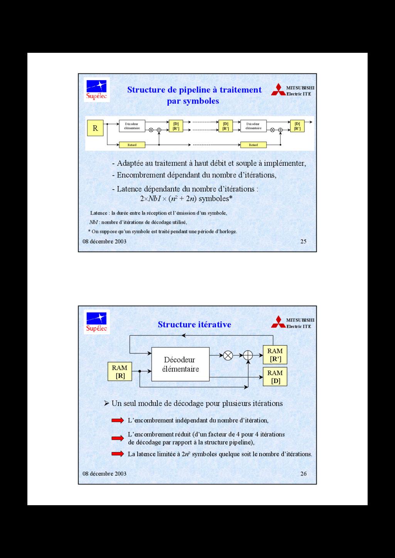 08 décembre 2003 25 MITSUBISHI Electric ITE Str...