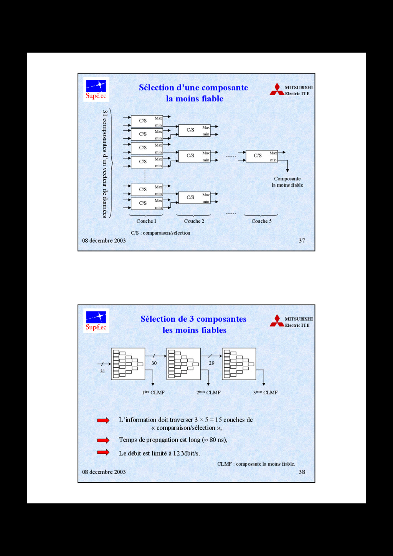 08 décembre 2003 37 MITSUBISHI Electric ITE Sél...