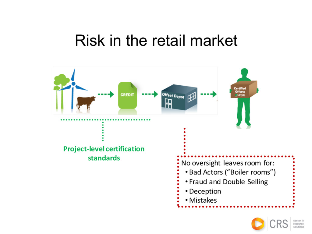 Risk in the retail market No oversight leaves r...
