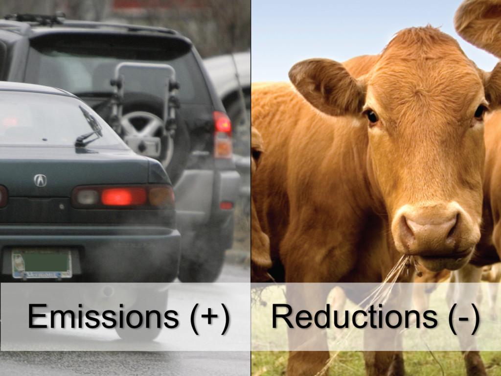 Emissions (+) Reductions (-)