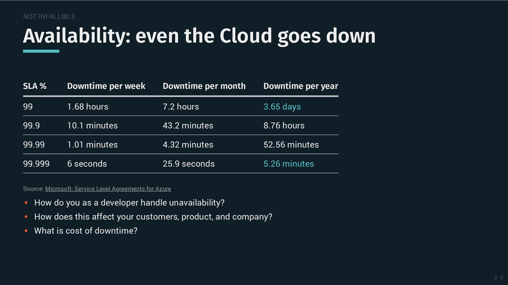 NOT INFALLIBLE Availability: even the Cloud goe...