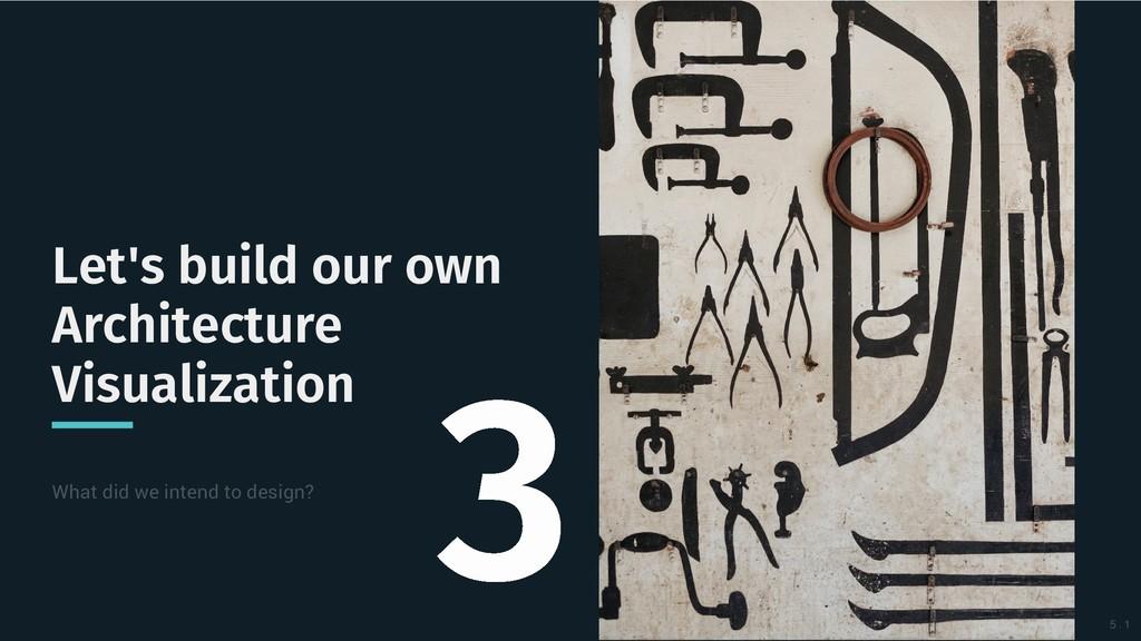 Let's build our own Let's build our own Archite...