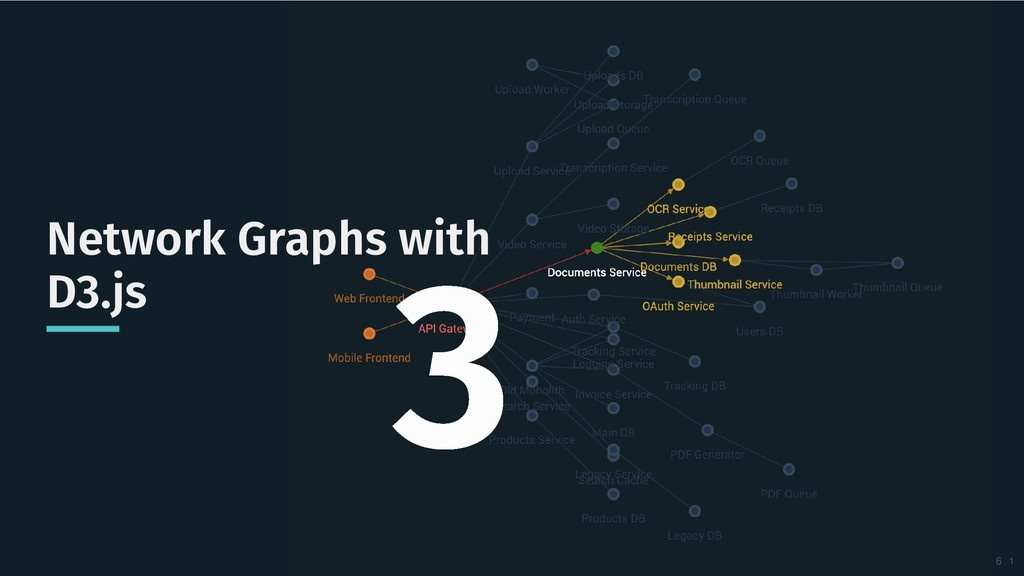 Network Graphs with Network Graphs with D3.js D...