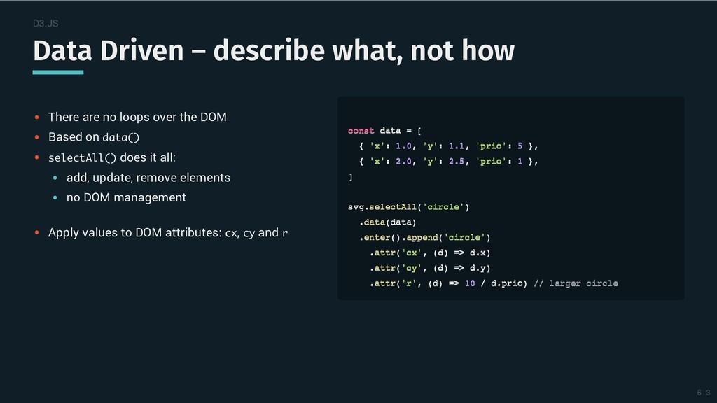 D3.JS Data Driven – describe what, not how Data...
