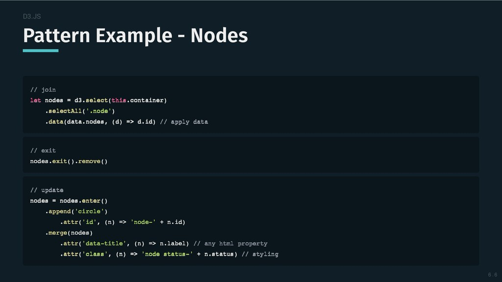D3.JS Pattern Example - Nodes Pattern Example -...