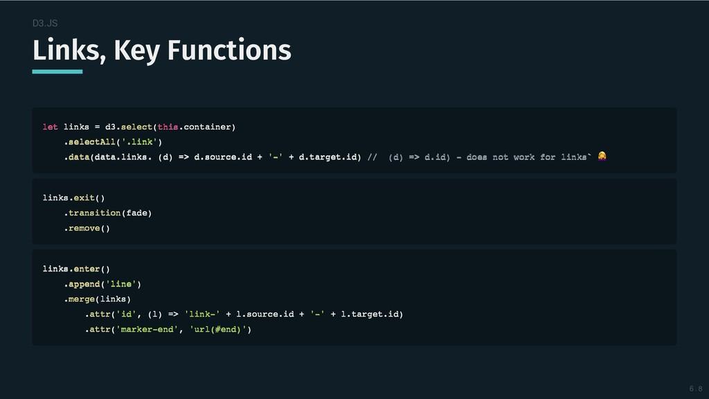 D3.JS Links, Key Functions Links, Key Functions...
