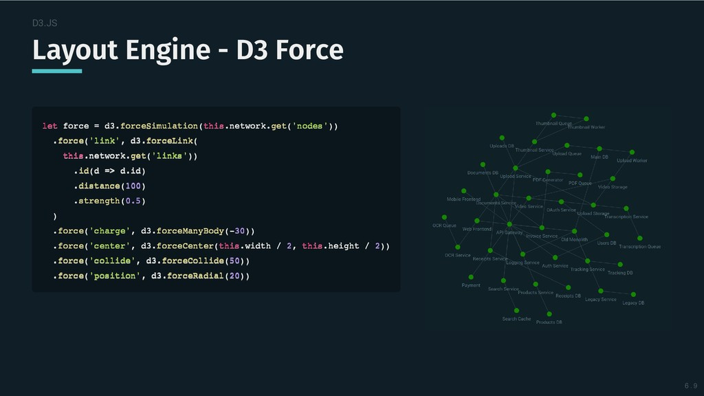 D3.JS Layout Engine - D3 Force Layout Engine - ...