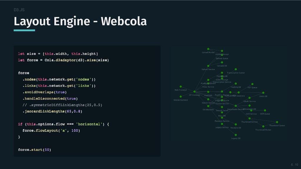 D3.JS Layout Engine - Webcola Layout Engine - W...