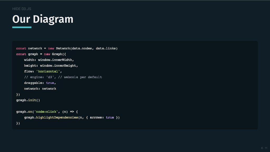 HIDE D3.JS Our Diagram Our Diagram const const ...