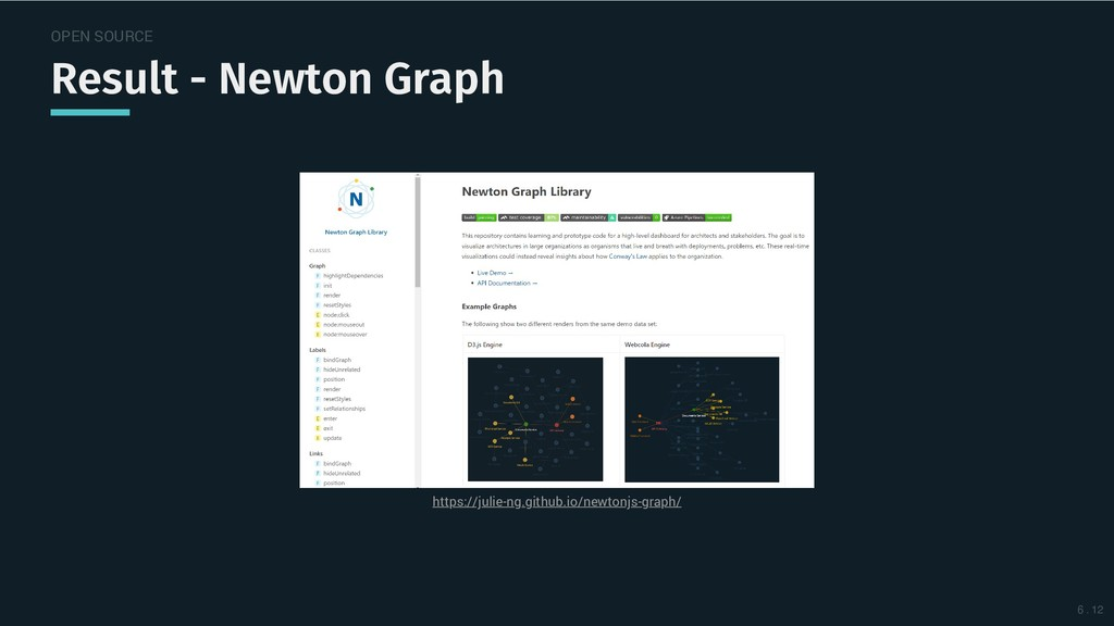 OPEN SOURCE Result - Newton Graph Result - Newt...