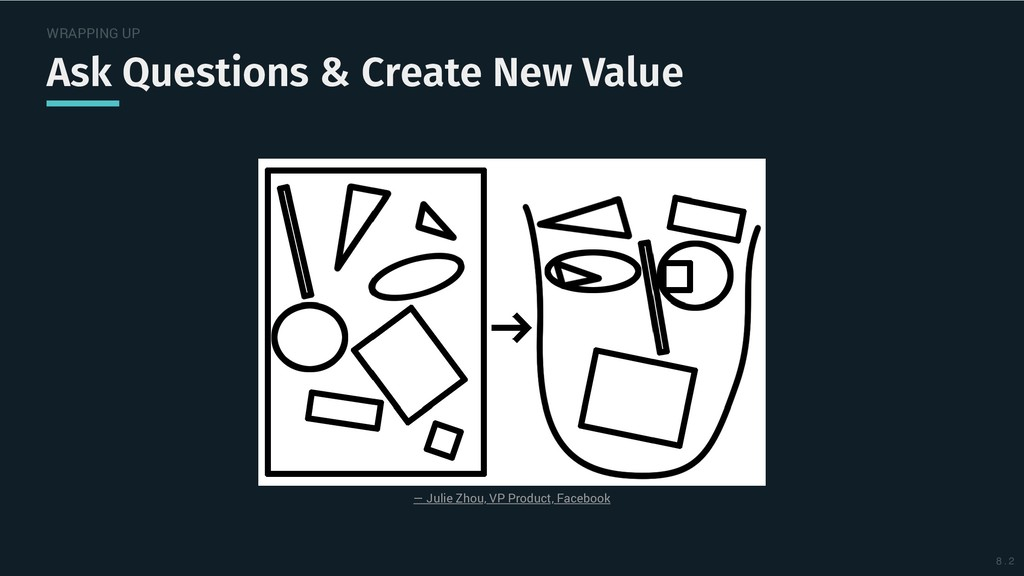 WRAPPING UP Ask Questions & Create New Value As...