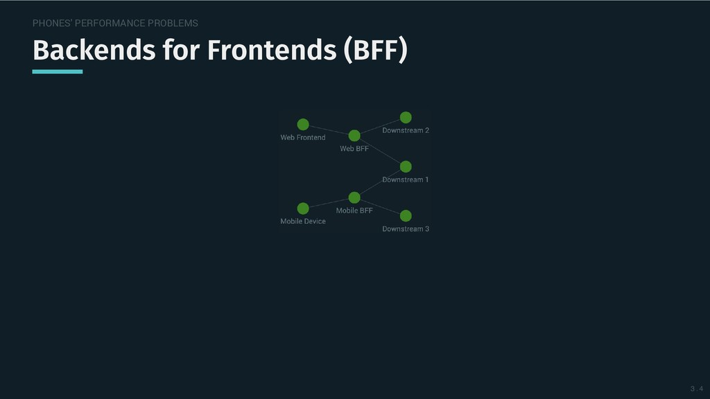 PHONES' PERFORMANCE PROBLEMS Backends for Front...