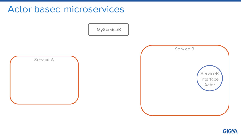 Actor based microservices Service A Service B S...