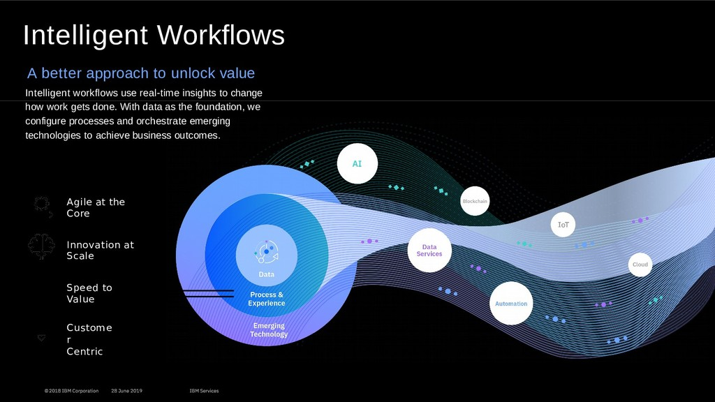 8 8 Intelligent Workflows A better approach to ...