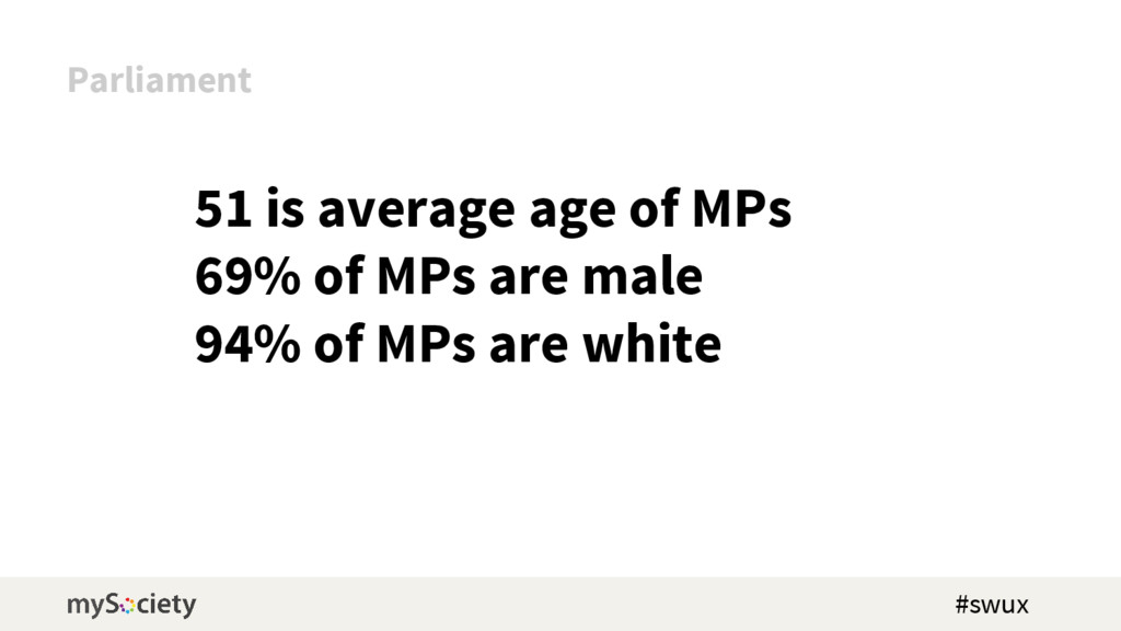 51 is average age of MPs 69% of MPs are male 94...