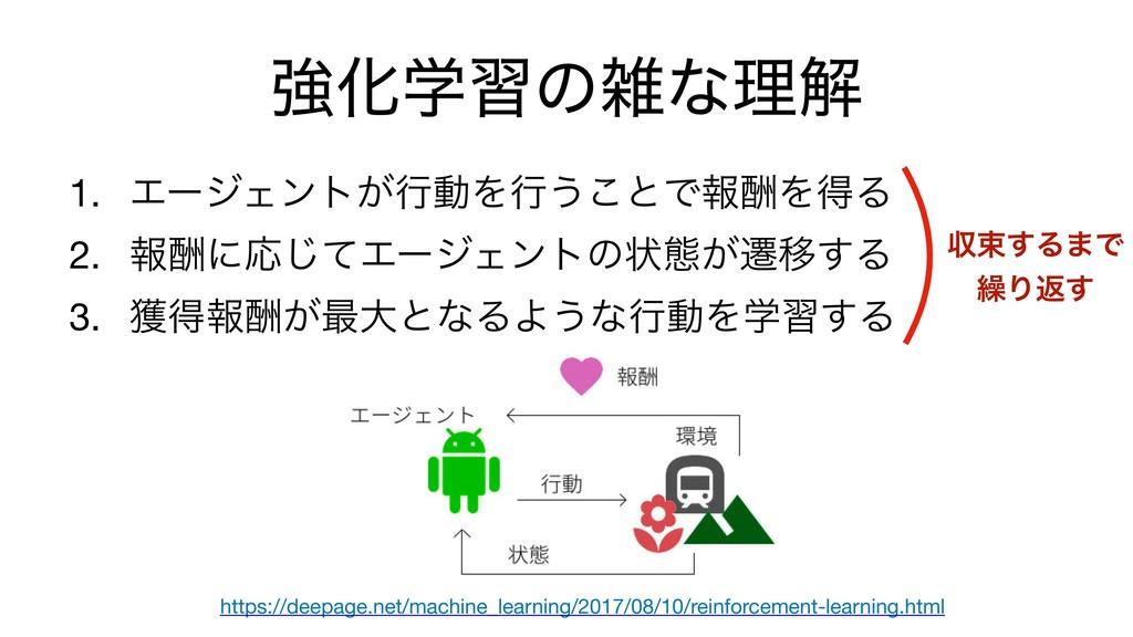 ڧԽֶशͷͳཧղ https://deepage.net/machine_learning/...