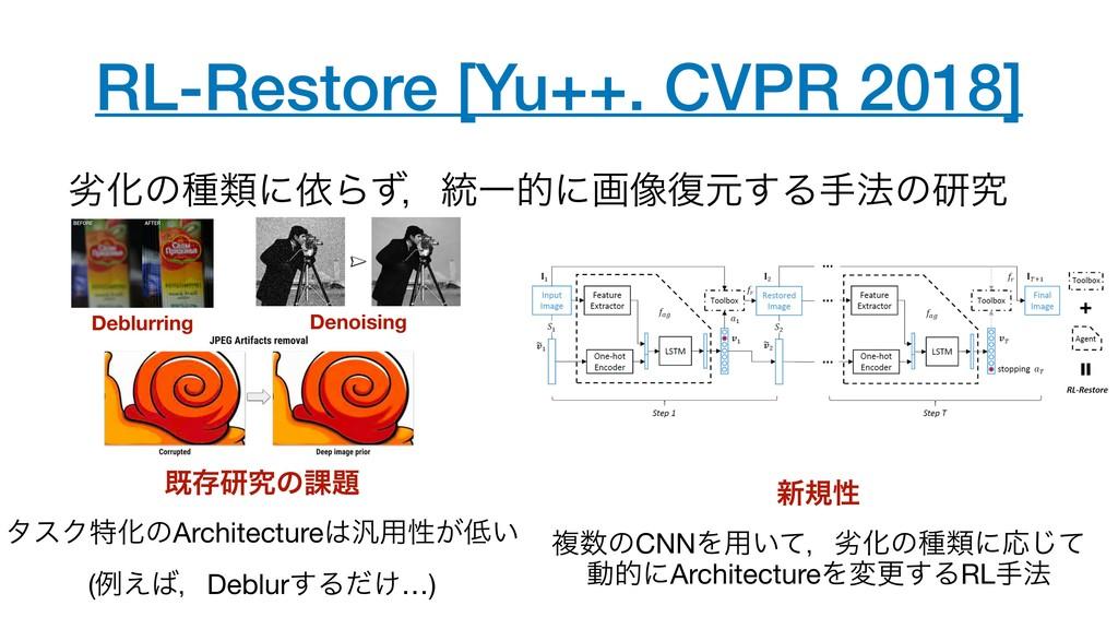 RL-Restore [Yu++. CVPR 2018] ྼԽͷछྨʹґΒͣɼ౷Ұతʹը૾෮ݩ...