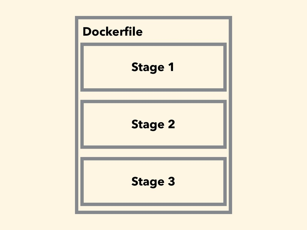 Dockerfile Stage 1 Stage 2 Stage 3