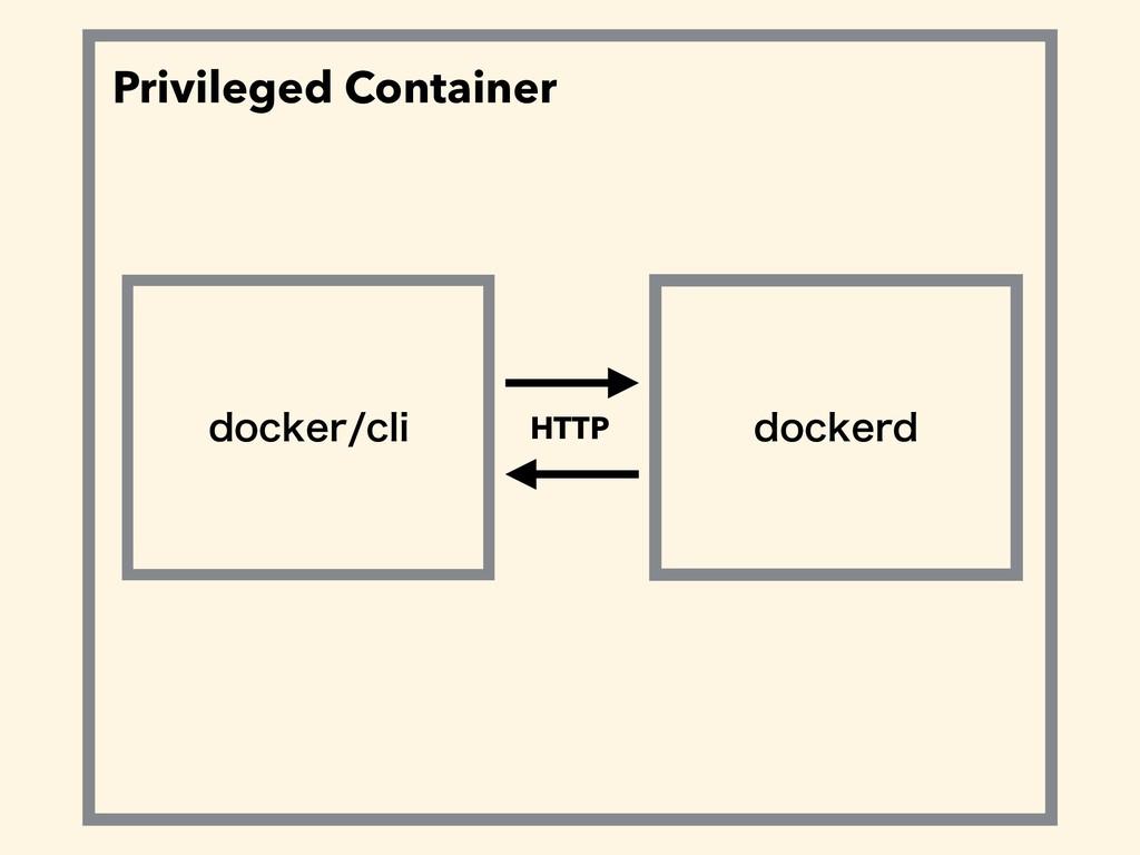 Privileged Container EPDLFSDMJ EPDLFSE HTTP
