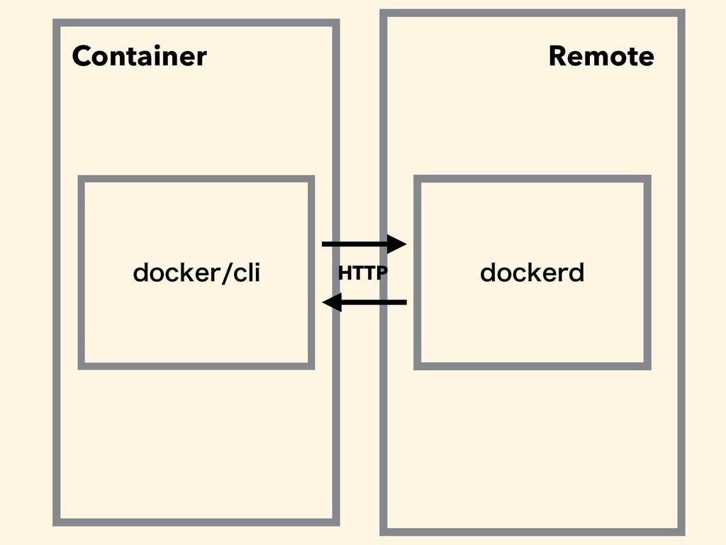 Container EPDLFSDMJ EPDLFSE HTTP Remote