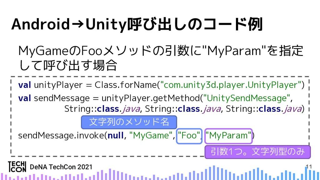 11 Android→Unity呼び出しのコード例 val unityPlayer = Cla...
