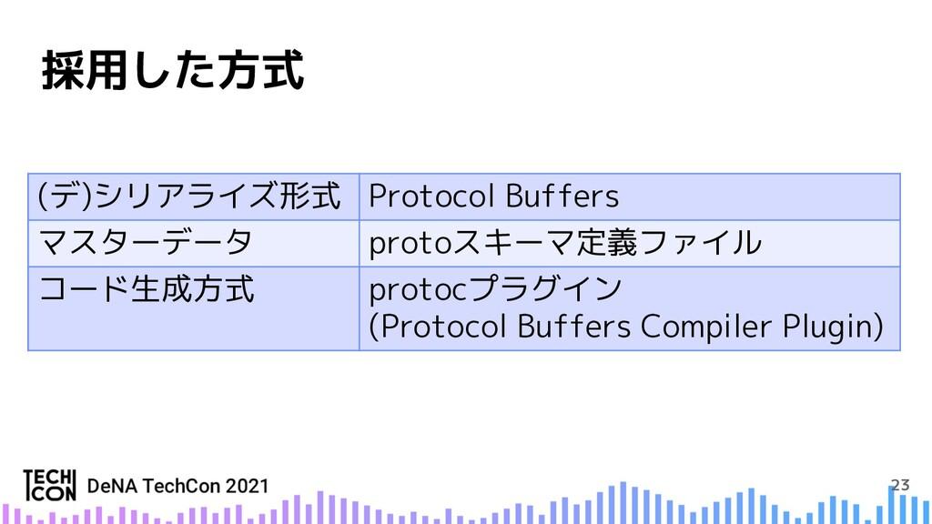 23 採用した方式 (デ)シリアライズ形式 Protocol Buffers マスターデータ ...