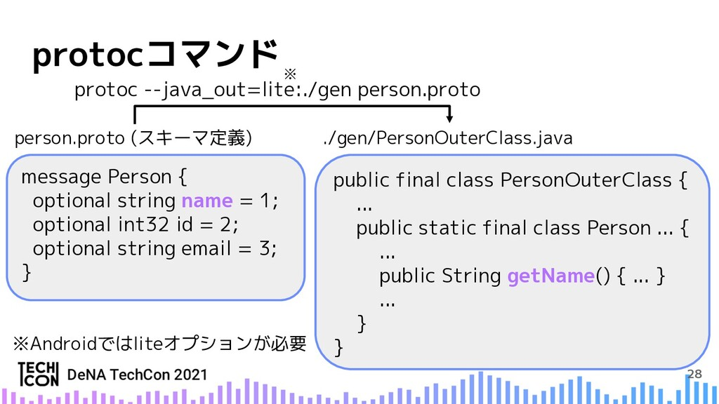 28 protocコマンド message Person { optional string ...