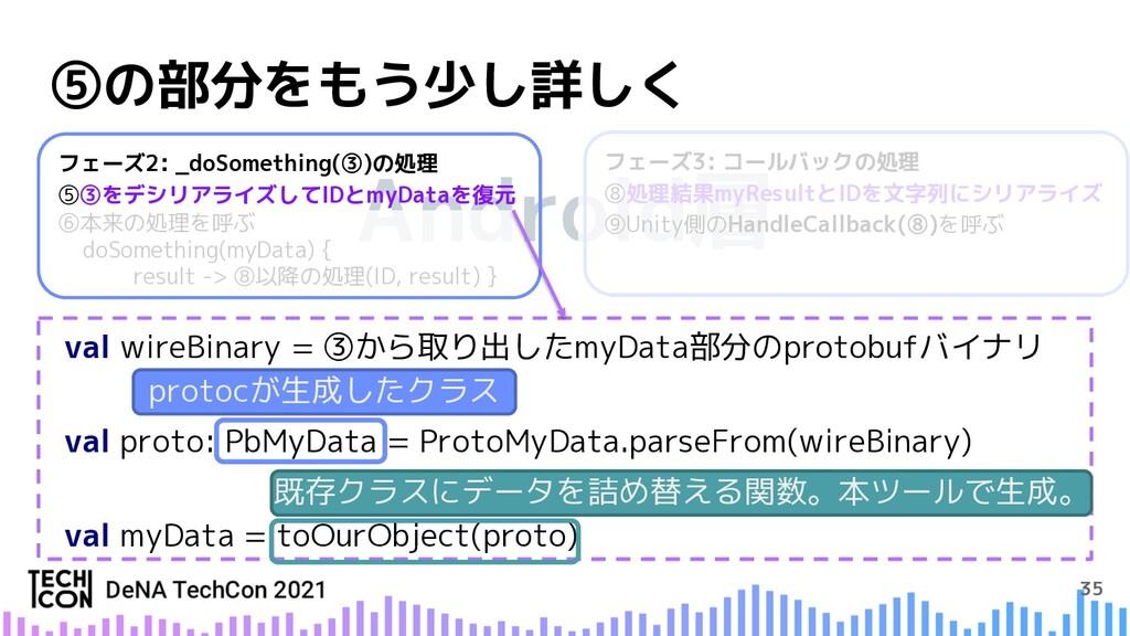 Android層 35 ⑤の部分をもう少し詳しく フェーズ2: _doSomething(③)...