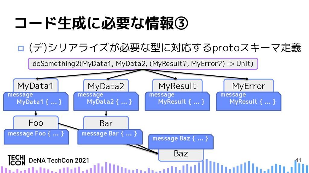 41 コード生成に必要な情報③ p (デ)シリアライズが必要な型に対応するprotoスキーマ定...