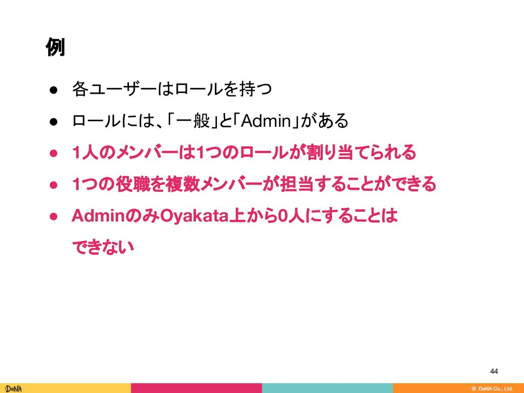 例 44 ● 各ユーザーはロールを持つ ● ロールには、「一般」と「Admin」がある ● 1...