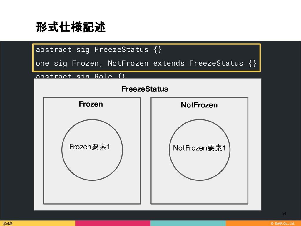 形式仕様記述 abstract sig FreezeStatus {} one sig Fro...