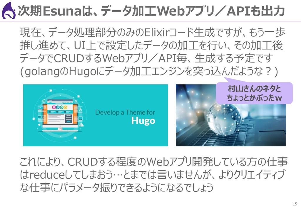 15 次期Esunaは、データ加工Webアプリ/APIも出力 現在、データ処理部分のみのEli...